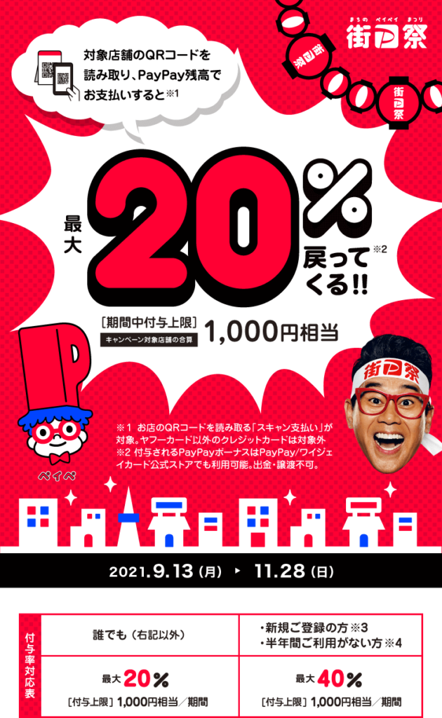 PayPay20%還元フェア☆